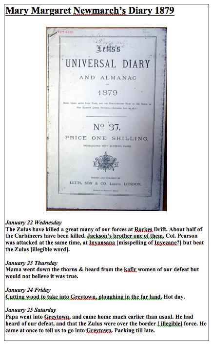 Mary's 1879 diary